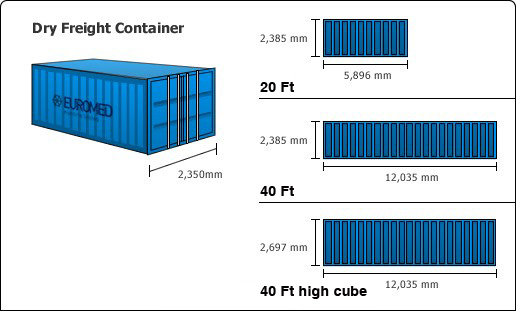 kich-thuoc-thung-container-truong-thinh