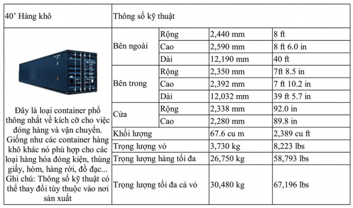 kich-thuoc-container-hang-kho-40-feet