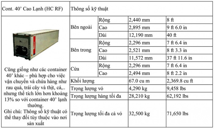 kich-thuoc-container-lanh-40-feet-rf-truong-thinh