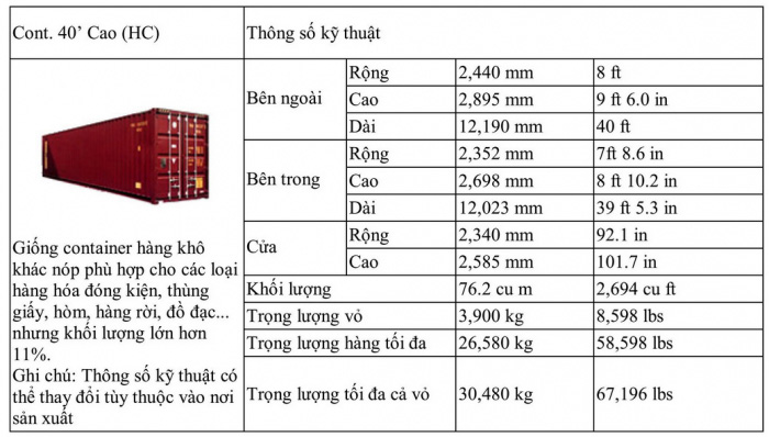 kich-thuoc-container-lanh-loai-cao-40-feet-truong-thinh