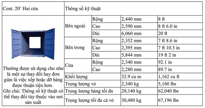 thung-container-20-feet-truong-thinh