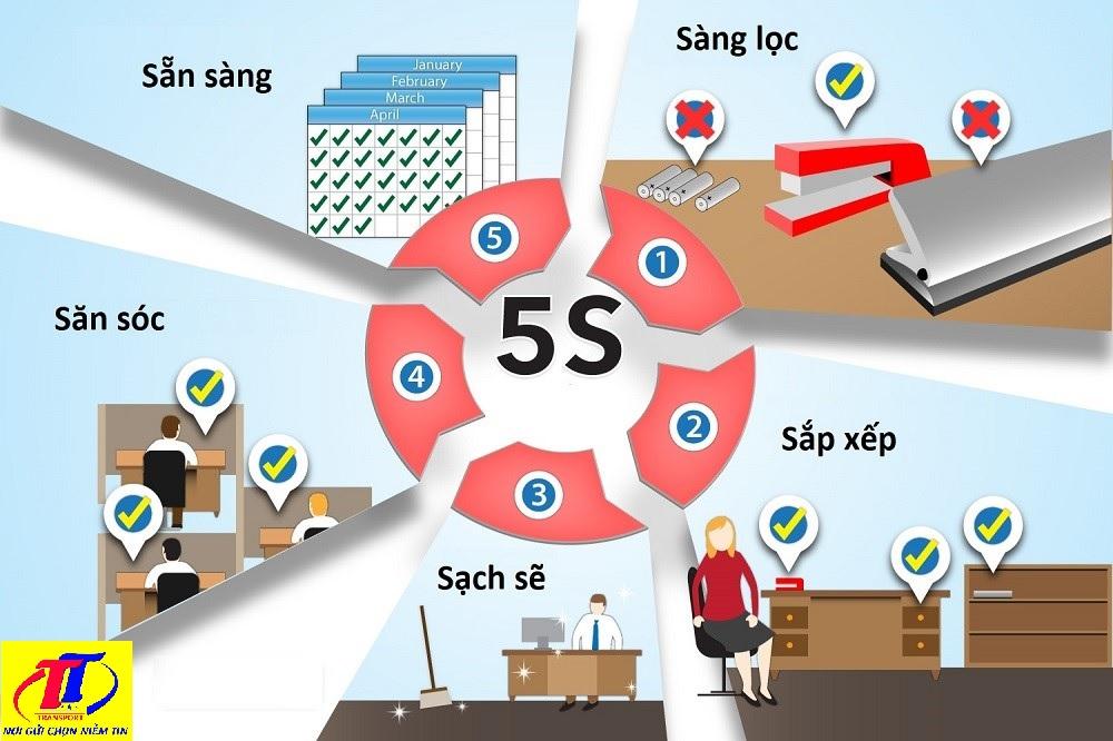 Vì sao cần thực hiện 5S?