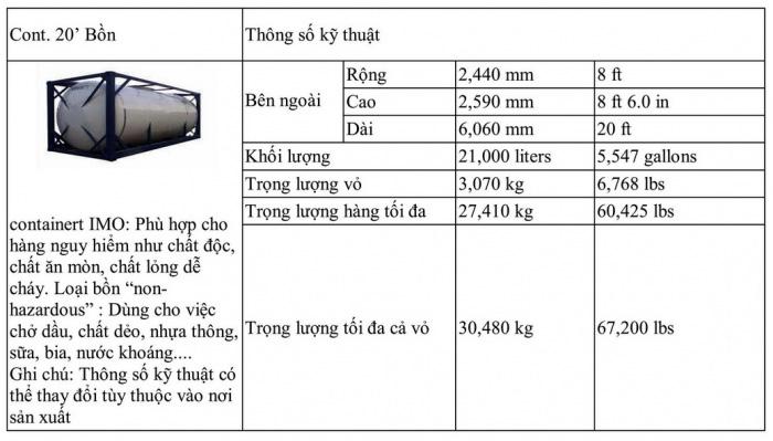 kich-thuoc-container-bon-20-feet