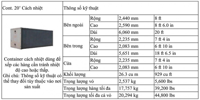 kich-thuoc-container-cach-nhiet-20-feet