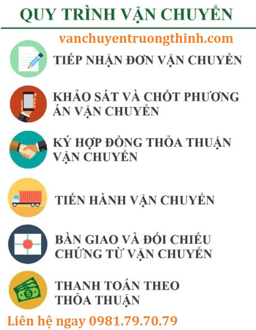 quy-trinh-gui-hang-di-lao-tu-ben-tre-tai-van-chuyen-truong-thinh