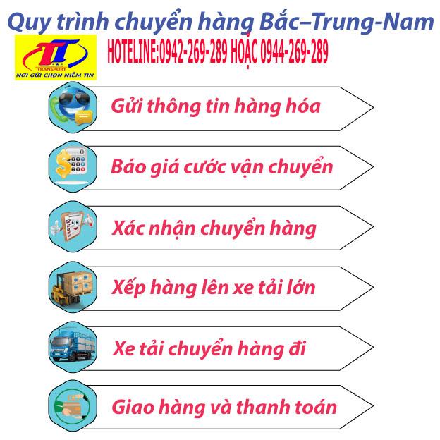 quy-trinh-van-chuyen-truong-thinh